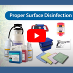 Proper Surface Disinfection - Hillyard